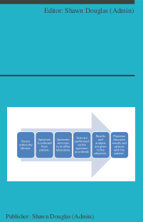 The Comprehensive Guide to Physician Office Laboratory Setup and Operation
